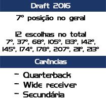 niners draft