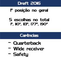 rams draft