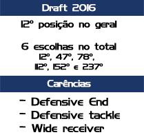 saints draft