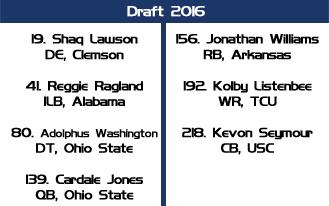 draft billss