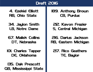 draft cowboys