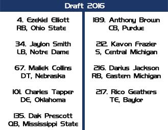draft cowboys