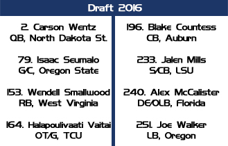 draft eagles