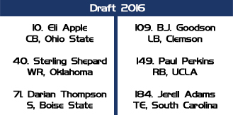 draft giants