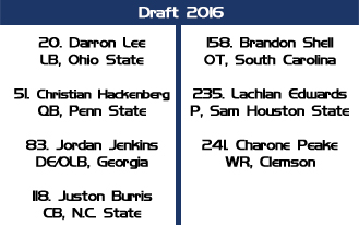 draft jets