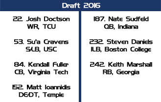 draft redskins