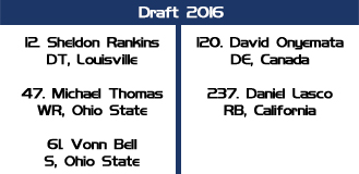 draft saints