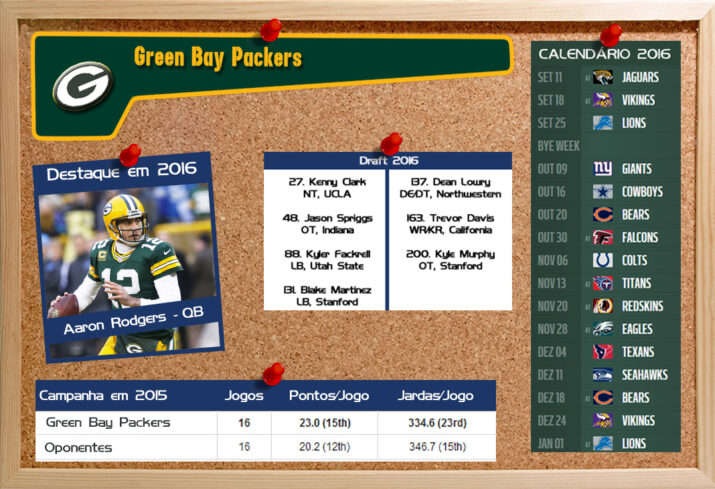 POJETU PREVIAS packers